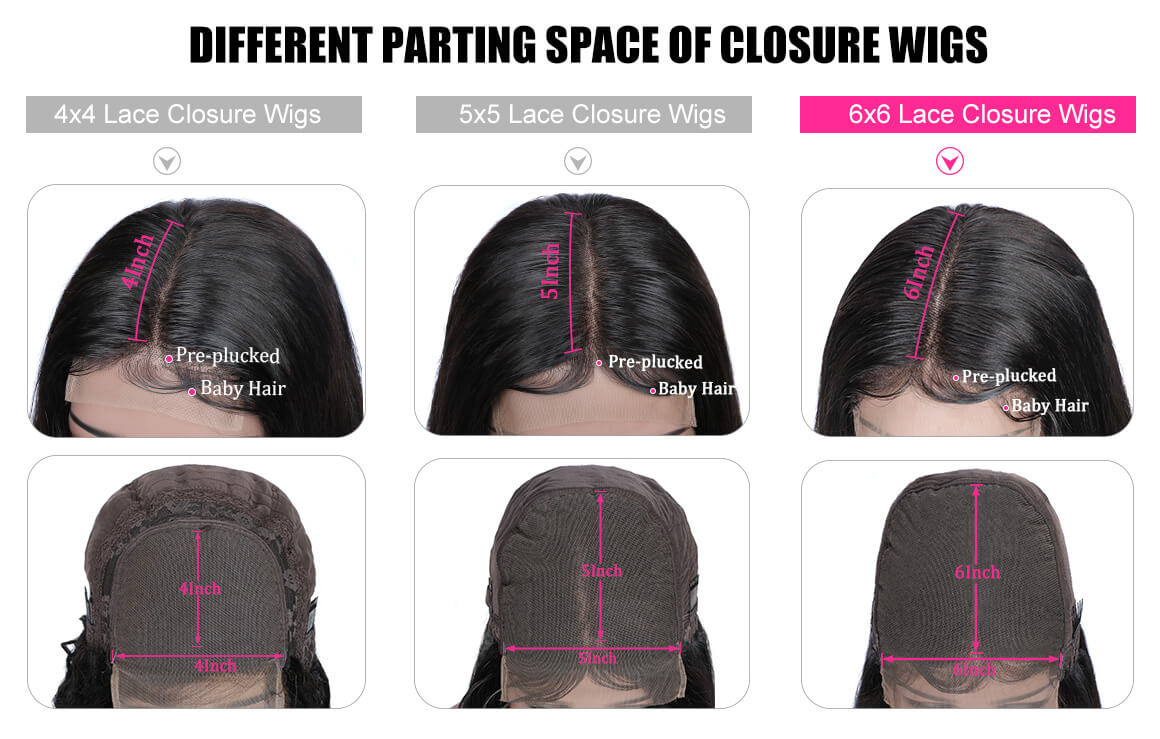 parting space of lace closure wigs