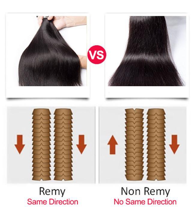 Remy hair vs Non-Remyhair