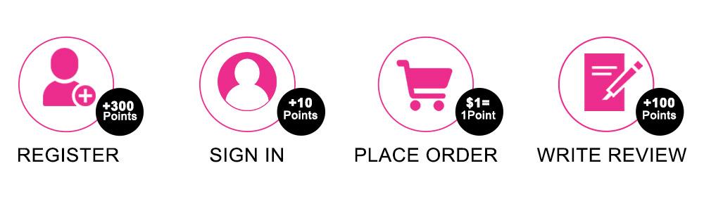 get rewared points